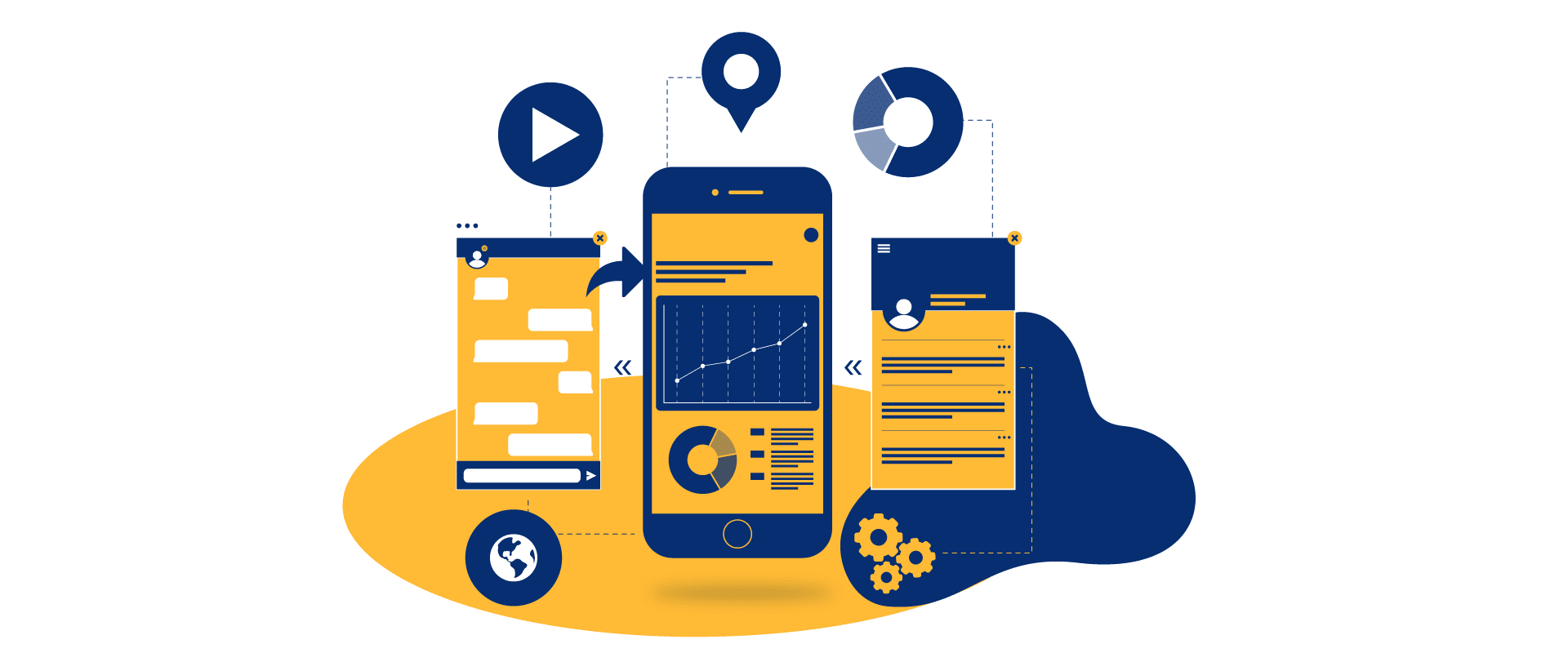 mobile app development abu dhabi